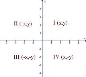 algebra_02