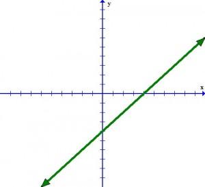 algebra_04a