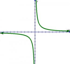 algebra_04b