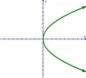 algebra_04c