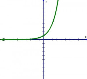 algebra_04d