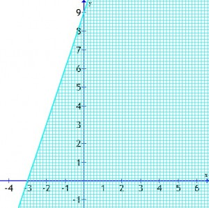 algebra_09