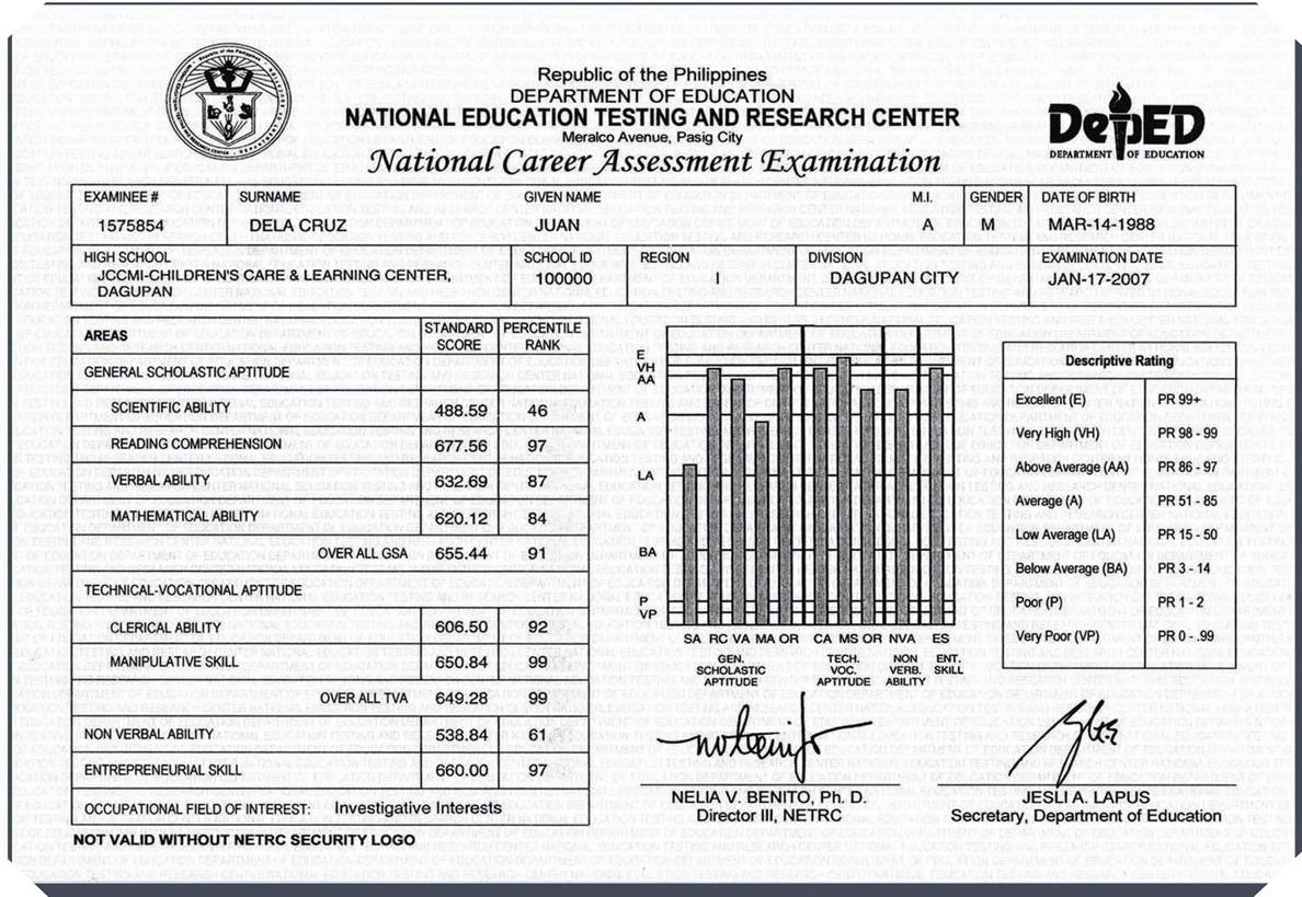 ncee in the philippines essay Manila, philippines - with the free tuition policy signed into law, the  to re- implement the national college entrance examination (ncee) to.