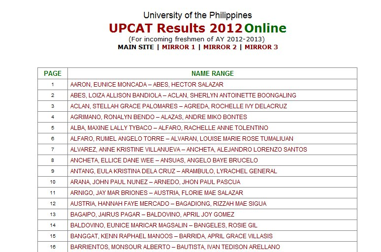 UPCAT 2012 Results